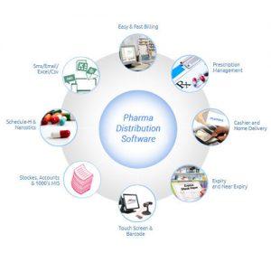pharma-distribution-software-500×500