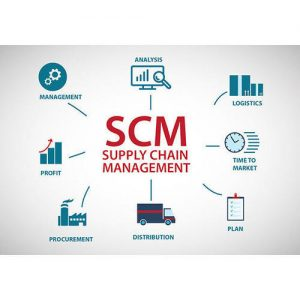 supply-chain-management-software-500×500