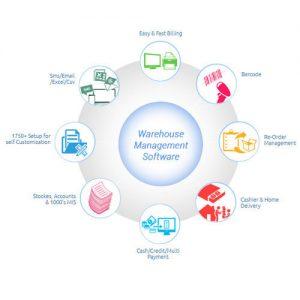 warehouse-management-software-500×500